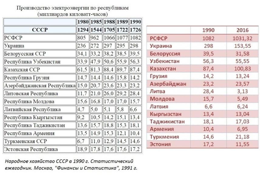 Квт электроэнергии 1 стоимость украина часа часов оценка бесплатно антикварных